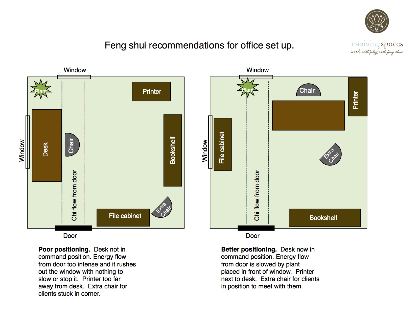feng shui home office. put your desk and you in the power position feng shui home office e