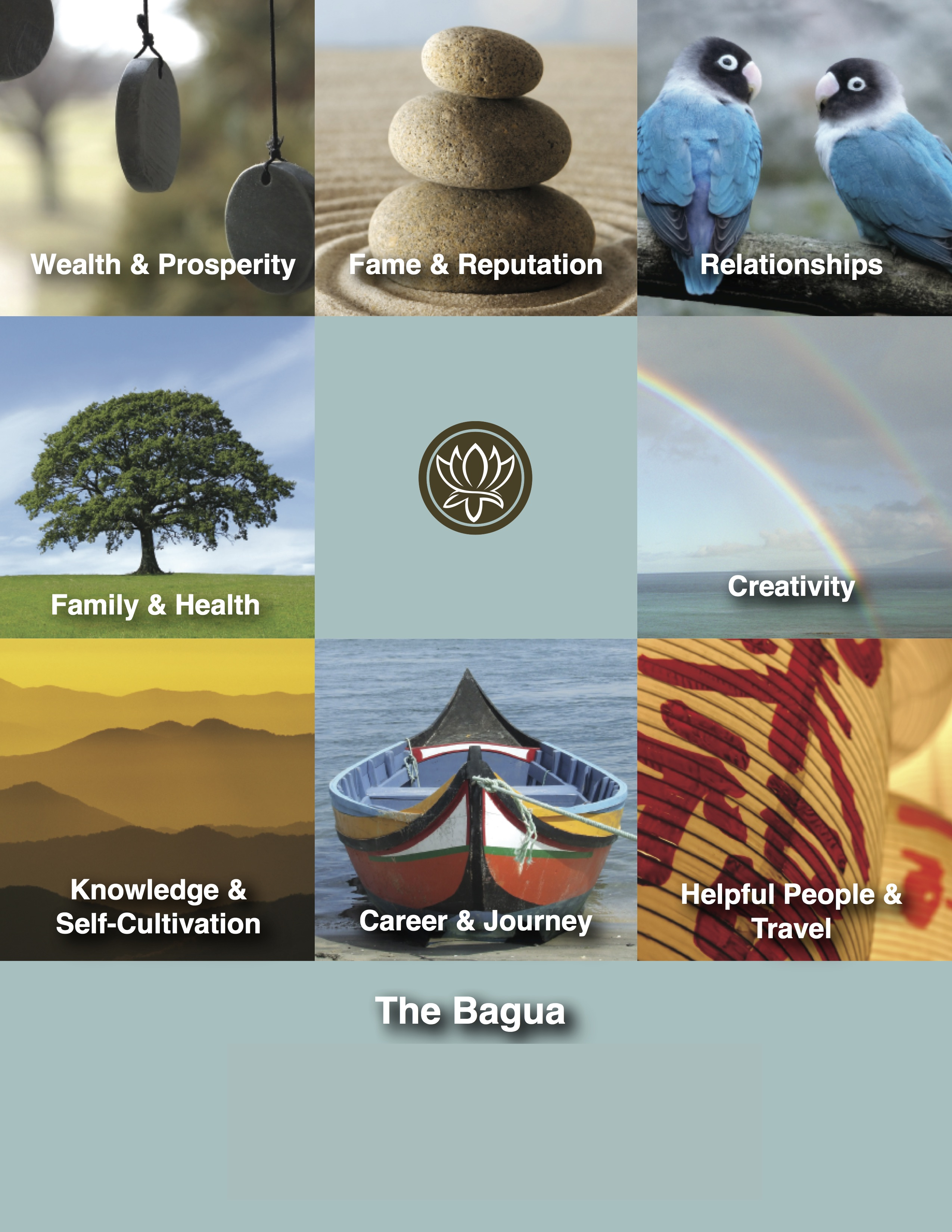 A graphic of the 8 feng shui bagua areas with symbolic images representing their meanings, for example, a pair of birds to represent the Love & Marriage area.